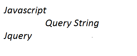 Javascript Query String